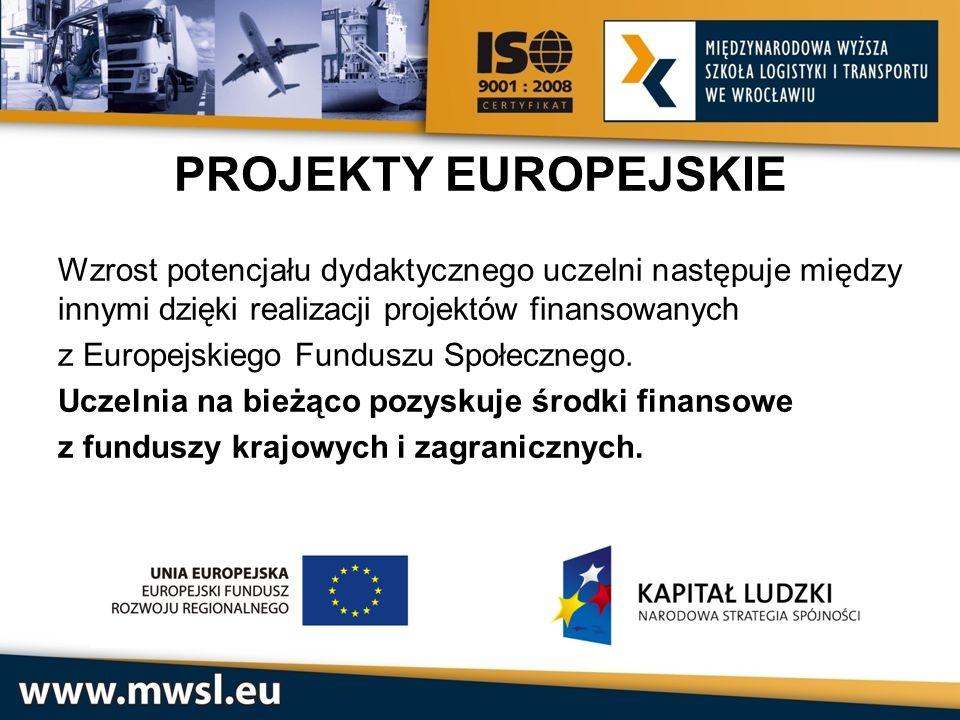 Wzrost potencjału dydaktycznego uczelni następuje między innymi dzięki realizacji projektów finansowanych z Europejskiego Funduszu Społecznego. Uczeln