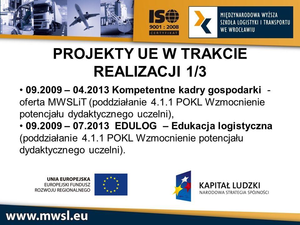PROJEKTY UE W TRAKCIE REALIZACJI 1/3 09.2009 – 04.2013 Kompetentne kadry gospodarki - oferta MWSLiT (poddziałanie 4.1.1 POKL Wzmocnienie potencjału dy