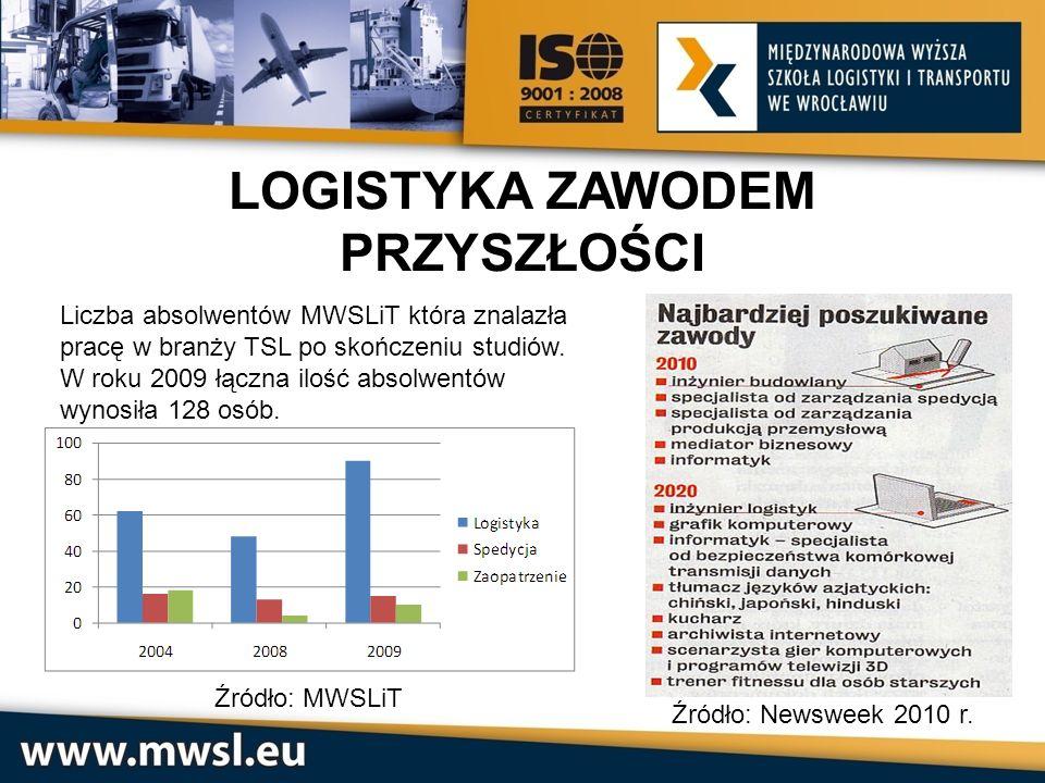 MWSLiT powstała w 2001 roku przy współudziale francuskiej uczelni ESIDEC w mieście METZ.
