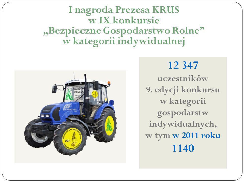 I nagroda Prezesa KRUS w IX konkursie Bezpieczne Gospodarstwo Rolne w kategorii indywidualnej 12 347 uczestników 9.