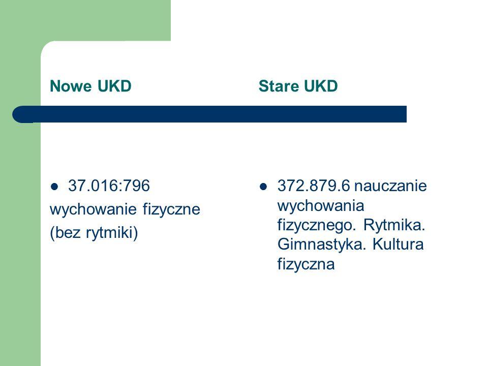 Nowe UKD Stare UKD 37.016:796 wychowanie fizyczne (bez rytmiki) 372.879.6 nauczanie wychowania fizycznego. Rytmika. Gimnastyka. Kultura fizyczna