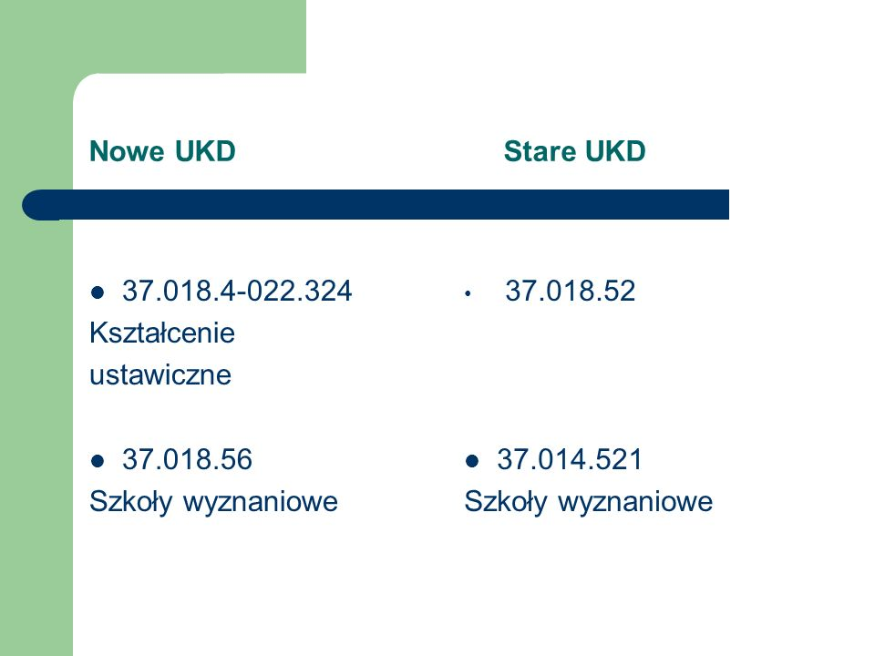 Nowe UKD Stare UKD 37.042:613 Higiena szkolna 37.064.1 Rodzice a szkoła 371.7 Higiena szkolna 37.018.26 Szkoła a rodzice