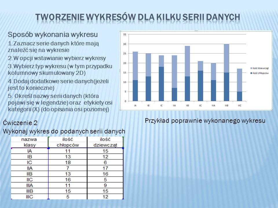 Sposób wykonania wykresu 1.Zaznacz serie danych które mają znaleźć się na wykresie 2.W opcji wstawianie wybierz wykresy 3.Wybierz typ wykresu (w tym p