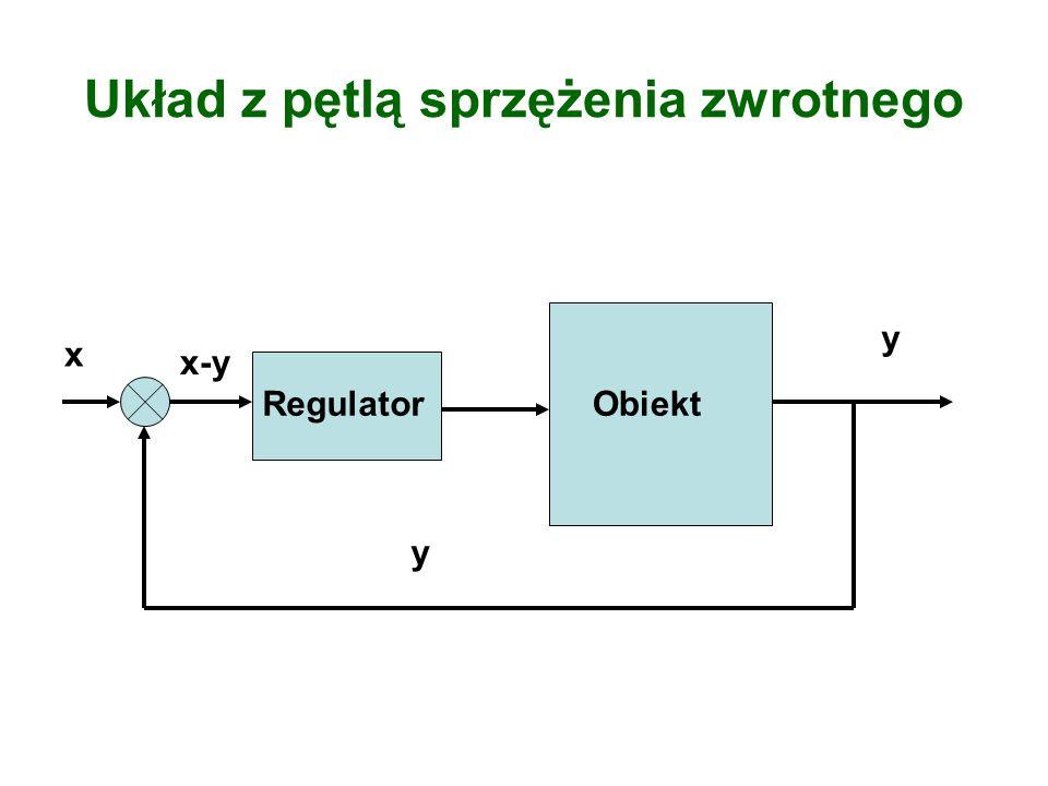 Układ z pętlą sprzężenia zwrotnego RegulatorObiekt x y y x-y