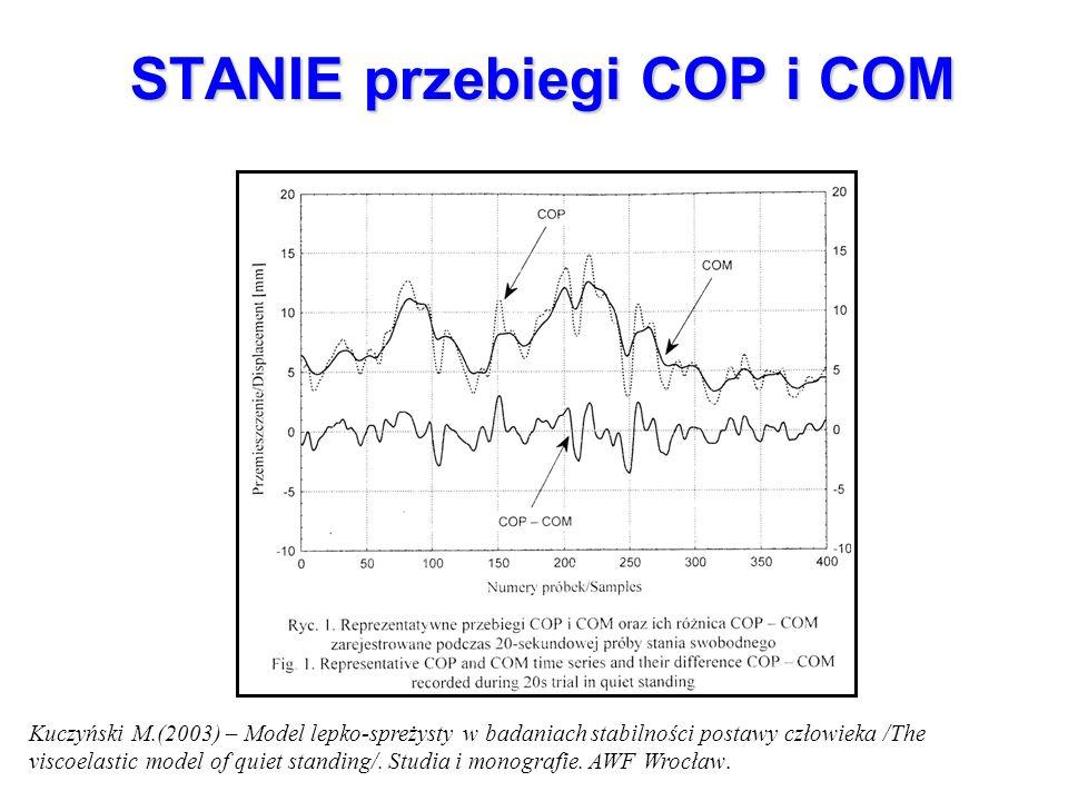 STANIE przebiegi COP i COM Kuczyński M.(2003) – Model lepko-spreżysty w badaniach stabilności postawy człowieka /The viscoelastic model of quiet stand