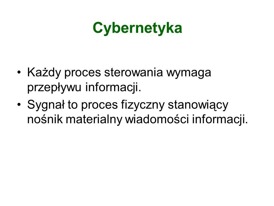 Cybernetyka Każdy proces sterowania wymaga przepływu informacji. Sygnał to proces fizyczny stanowiący nośnik materialny wiadomości informacji.