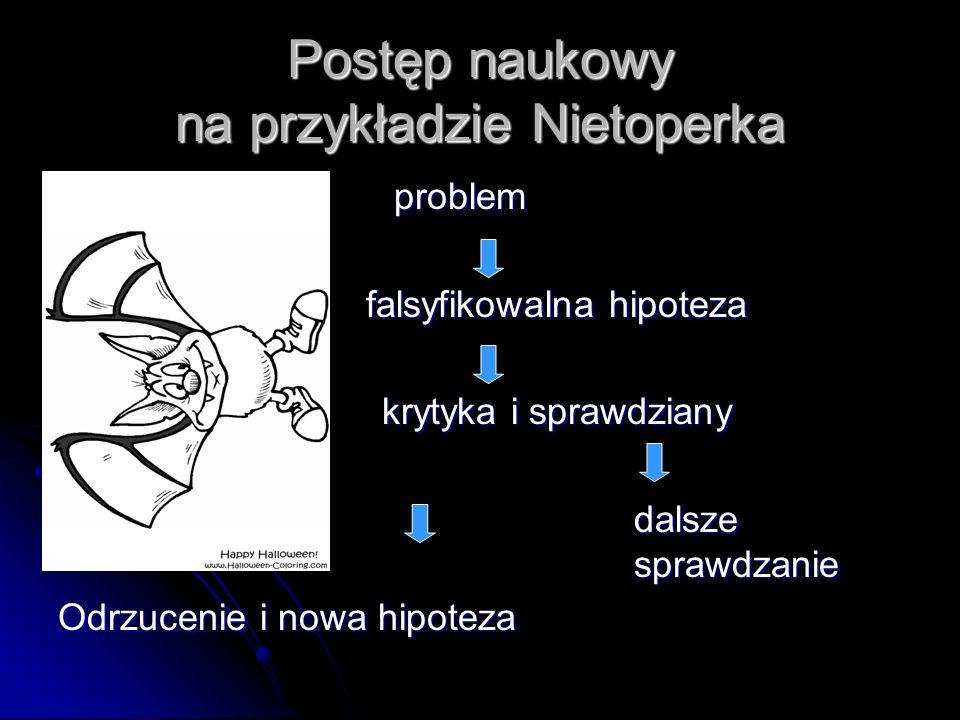 Postęp naukowy na przykładzie Nietoperka problem falsyfikowalna hipoteza krytyka i sprawdziany dalsze sprawdzanie Odrzucenie i nowa hipoteza