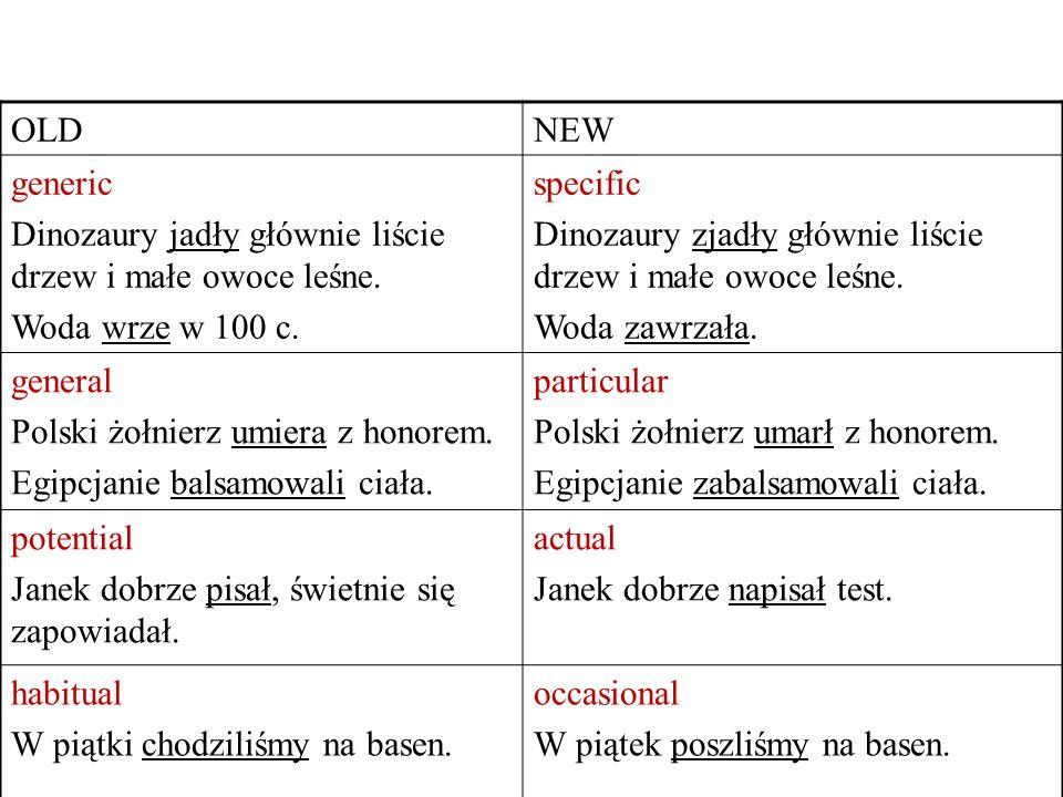 General meaning: kementów danej klasy so-called parfait dexistence (M.