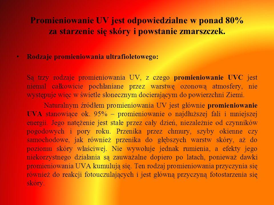 Promieniowanie UV jest odpowiedzialne w ponad 80% za starzenie się skóry i powstanie zmarszczek. Rodzaje promieniowania ultrafioletowego: Są trzy rodz