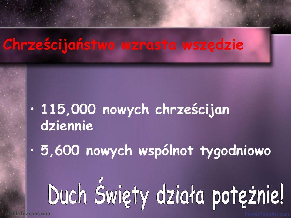 115,000 nowych chrześcijan dziennie 5,600 nowych wspólnot tygodniowo Chrześcijaństwo wzrasta wszędzie