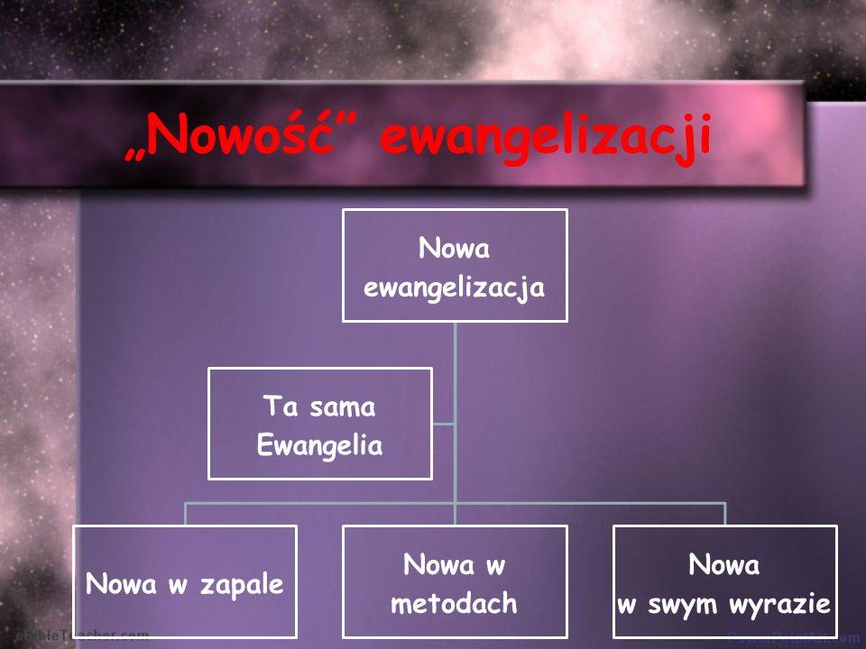 Nowość ewangelizacji Nowa ewangelizacja Nowa w zapale Nowa w metodach Nowa w swym wyrazie Ta sama Ewangelia