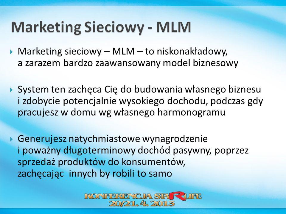 Marketing sieciowy – MLM – to niskonakładowy, a zarazem bardzo zaawansowany model biznesowy System ten zachęca Cię do budowania własnego biznesu i zdo