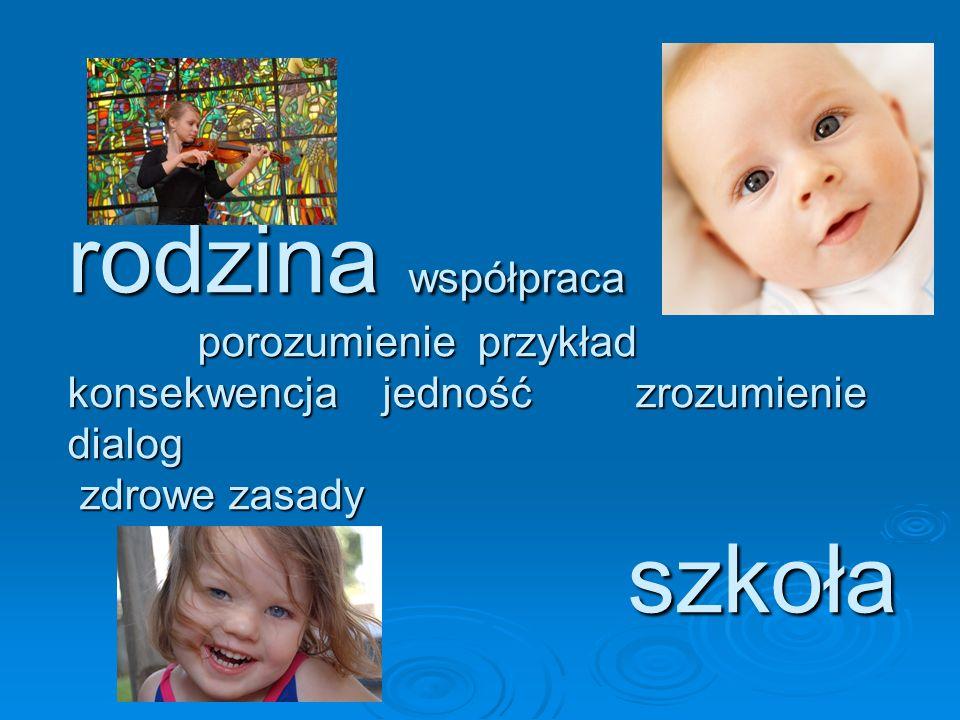BŁ.MARCELINA patronka roku 2010/2011 ROK POŚWIĘCONY RODZINIE I WYCHOWANIU Z Rodziną...