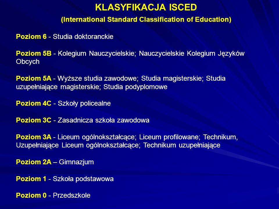 KLASYFIKACJA ISCED (International Standard Classification of Education) Poziom 6 - Studia doktoranckie Poziom 5B - Kolegium Nauczycielskie; Nauczycielskie Kolegium Języków Obcych Poziom 5A - Wyższe studia zawodowe; Studia magisterskie; Studia uzupełniające magisterskie; Studia podyplomowe Poziom 4C - Szkoły policealne Poziom 3C - Zasadnicza szkoła zawodowa Poziom 3A - Liceum ogólnokształcące; Liceum profilowane; Technikum, Uzupełniające Liceum ogólnokształcące; Technikum uzupełniające Poziom 2A – Gimnazjum Poziom 1 - Szkoła podstawowa Poziom 0 - Przedszkole