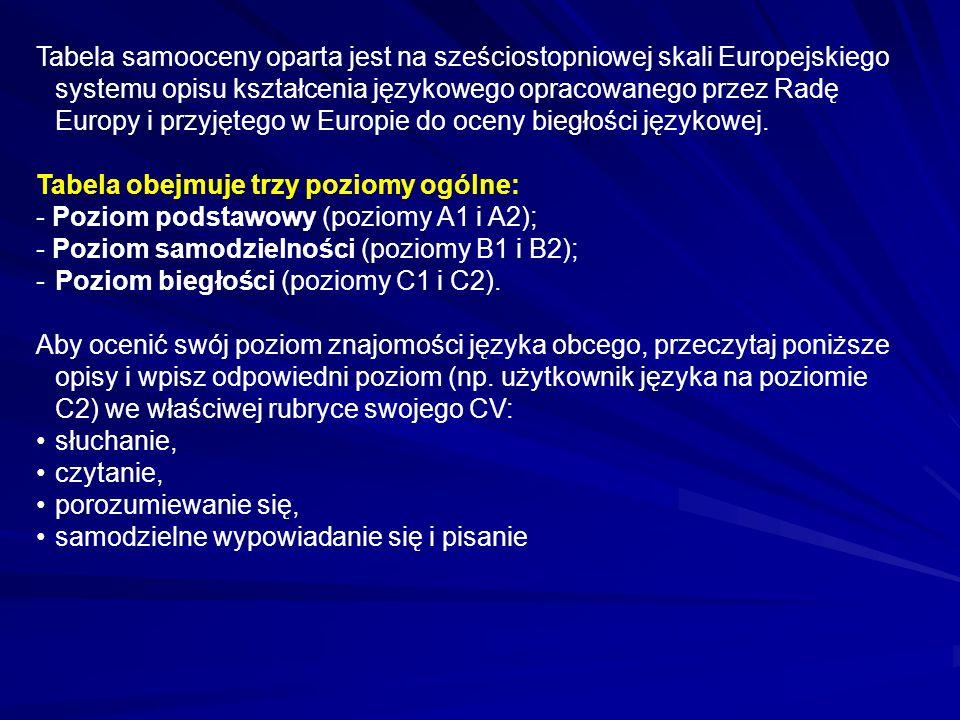 Tabela samooceny oparta jest na sześciostopniowej skali Europejskiego systemu opisu kształcenia językowego opracowanego przez Radę Europy i przyjętego