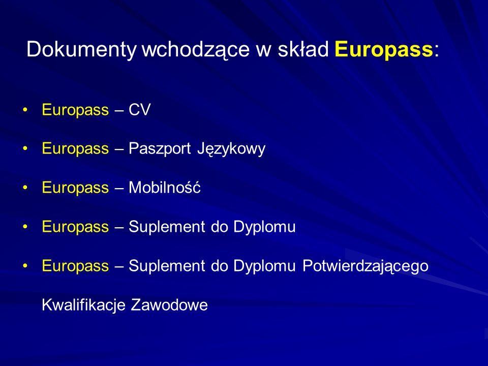 Dokumenty wchodzące w skład Europass: Europass – CV Europass – Paszport Językowy Europass – Mobilność Europass – Suplement do Dyplomu Europass – Suplement do Dyplomu Potwierdzającego Kwalifikacje Zawodowe