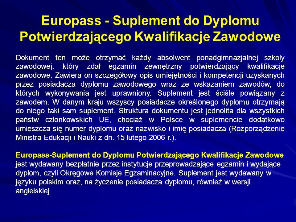 Europass - Suplement do Dyplomu Potwierdzającego Kwalifikacje Zawodowe Dokument ten może otrzymać każdy absolwent ponadgimnazjalnej szkoły zawodowej, który zdał egzamin zewnętrzny potwierdzający kwalifikacje zawodowe.