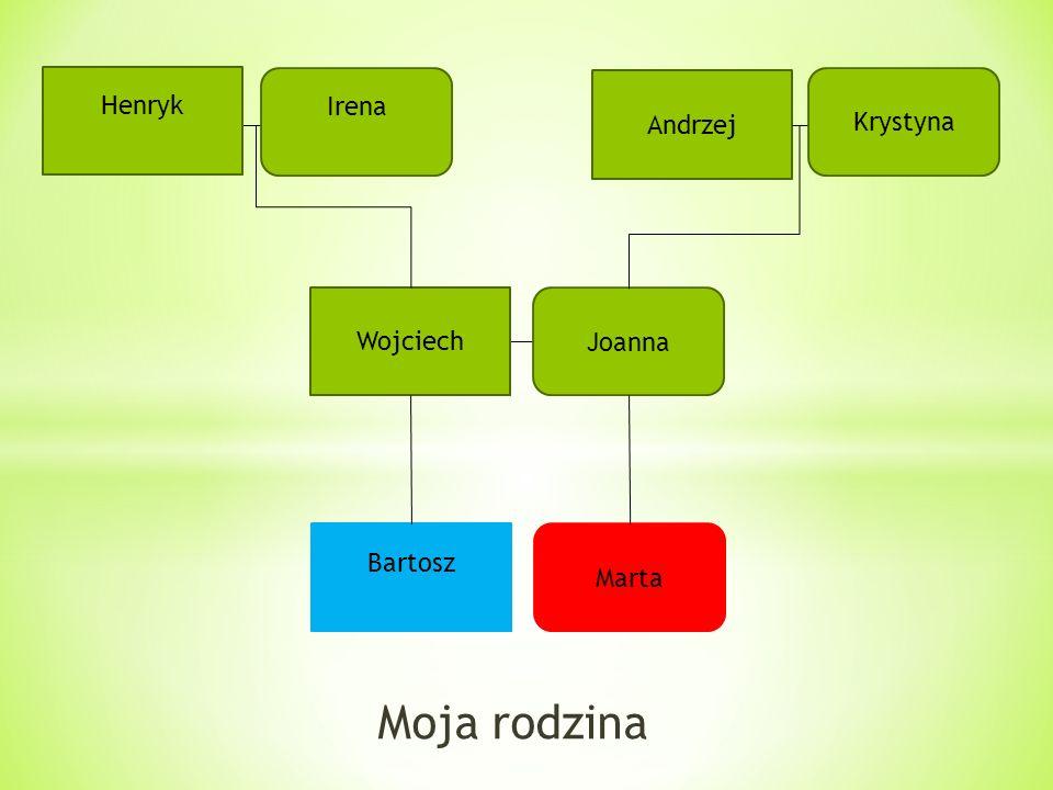 Henryk Irena Andrzej Wojciech Bartosz Krystyna Joanna Marta Moja rodzina