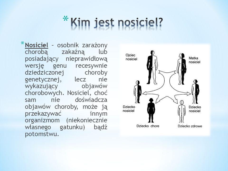 * Nosiciel – osobnik zarażony chorobą zakaźną lub posiadający nieprawidłową wersję genu recesywnie dziedziczonej choroby genetycznej, lecz nie wykazuj