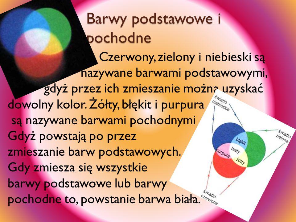 Barwy podstawowe i pochodne Czerwony, zielony i niebieski są nazywane barwami podstawowymi, gdyż przez ich zmieszanie można uzyskać dowolny kolor. Żół