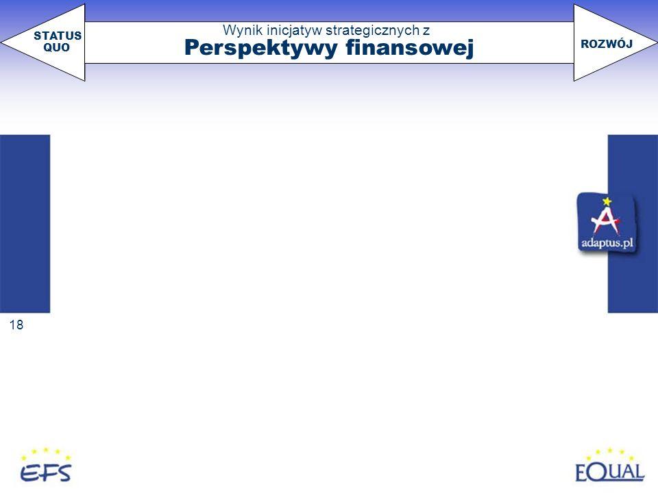 18 Wynik inicjatyw strategicznych z Perspektywy finansowej STATUS QUO ROZWÓJ
