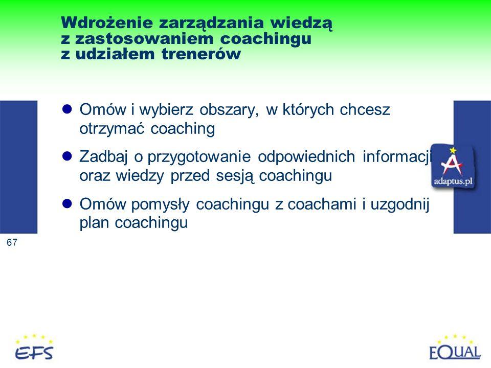 67 Wdrożenie zarządzania wiedzą z zastosowaniem coachingu z udziałem trenerów Omów i wybierz obszary, w których chcesz otrzymać coaching Zadbaj o przygotowanie odpowiednich informacji oraz wiedzy przed sesją coachingu Omów pomysły coachingu z coachami i uzgodnij plan coachingu