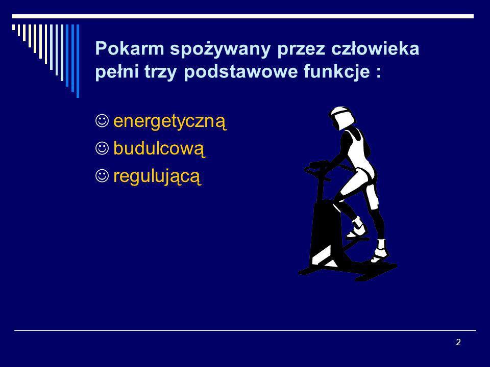 2 Pokarm spożywany przez człowieka pełni trzy podstawowe funkcje : energetyczną budulcową regulującą