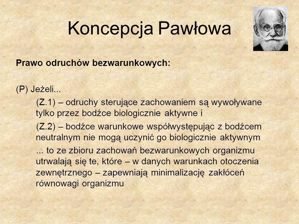 Koncepcja Pawłowa Prawo odruchów bezwarunkowych: (P) Jeżeli... (Z.1) – odruchy sterujące zachowaniem są wywoływane tylko przez bodźce biologicznie akt