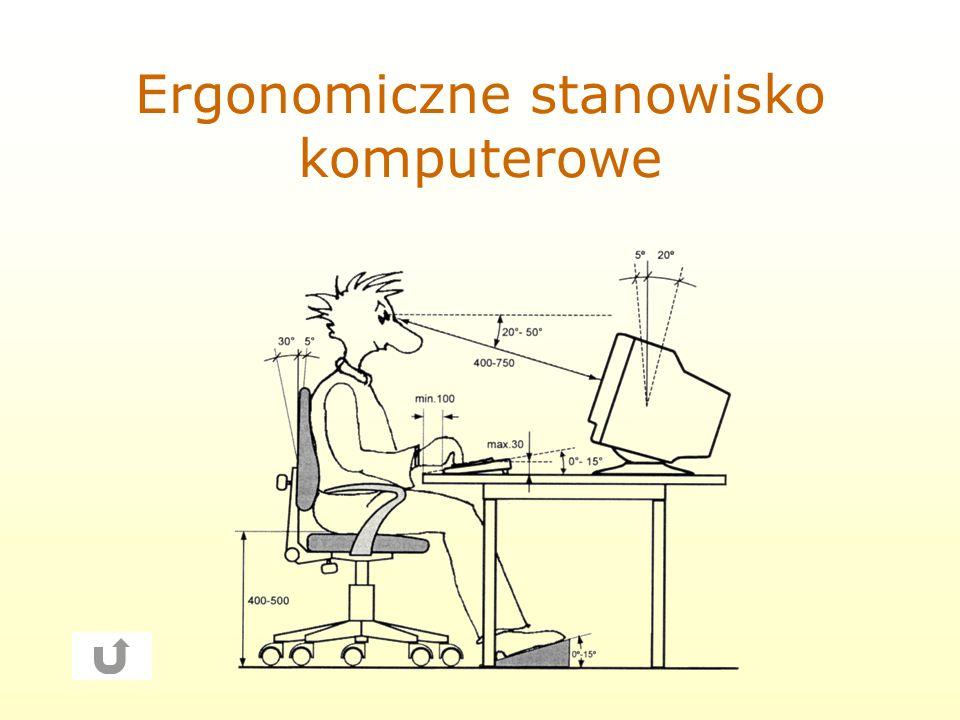 Ergonomia stanowiska pracy biurko monitor klawiatura krzesło