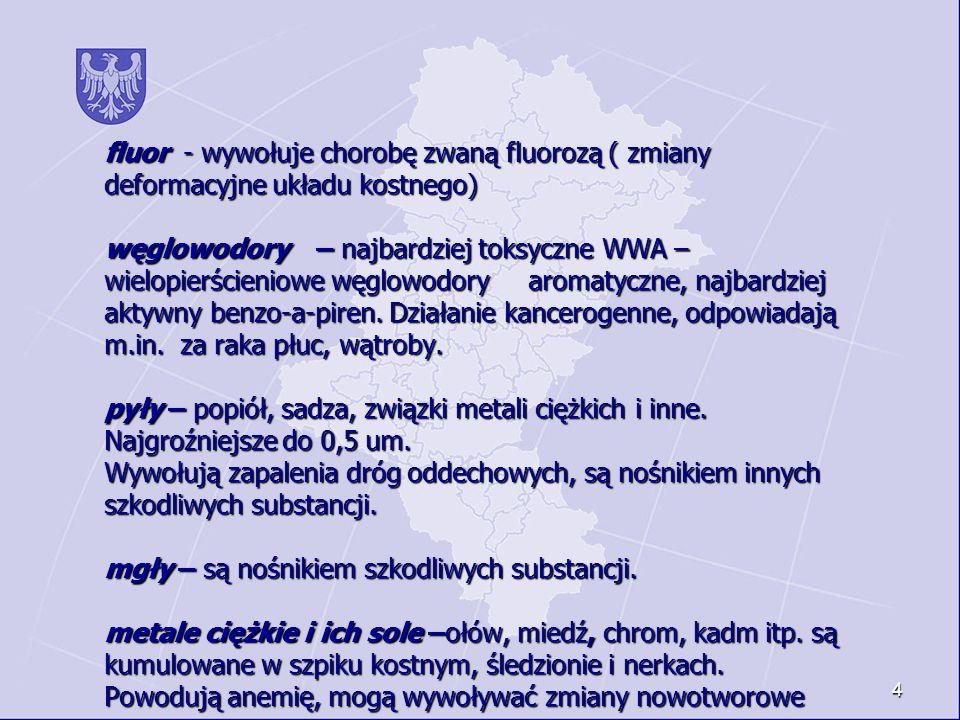4 fluor - wywołuje chorobę zwaną fluorozą ( zmiany deformacyjne układu kostnego) węglowodory – najbardziej toksyczne WWA – wielopierścieniowe węglowodory aromatyczne, najbardziej aktywny benzo-a-piren.