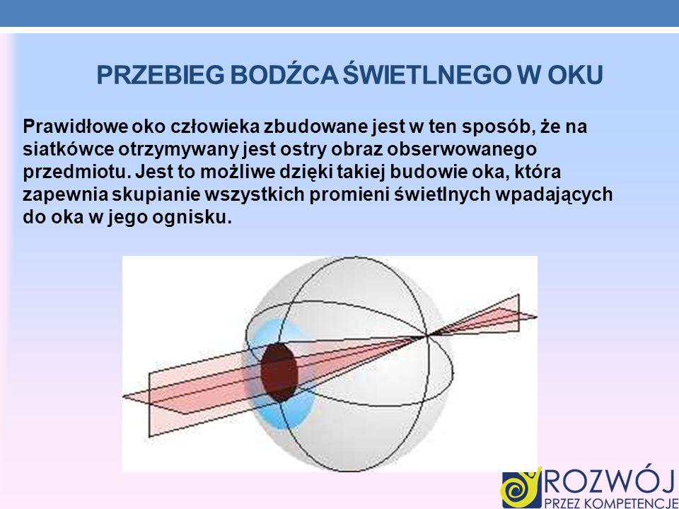 PRZEBIEG BODŹCA ŚWIETLNEGO W OKU Prawidłowe oko człowieka zbudowane jest w ten sposób, że na siatkówce otrzymywany jest ostry obraz obserwowanego przedmiotu.