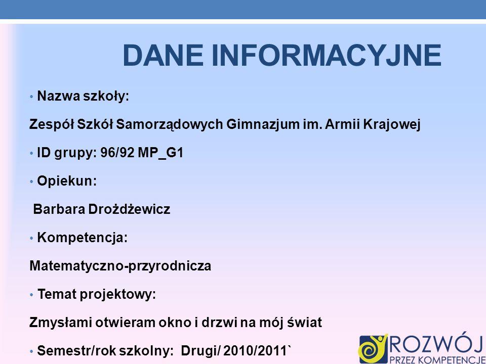 DANE INFORMACYJNE Nazwa szkoły: Zespół Szkół Samorządowych Gimnazjum im.