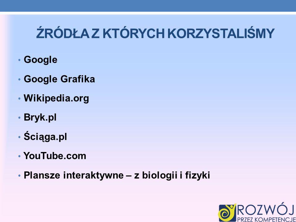 ŹRÓDŁA Z KTÓRYCH KORZYSTALIŚMY Google Google Grafika Wikipedia.org Bryk.pl Ściąga.pl YouTube.com Plansze interaktywne – z biologii i fizyki