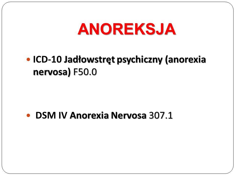ANOREKSJA Jadłowstręt psychiczny (anorexia nervosa) F50.0 ICD-10 Jadłowstręt psychiczny (anorexia nervosa) F50.0 Anorexia Nervosa 307.1 DSM IV Anorexi