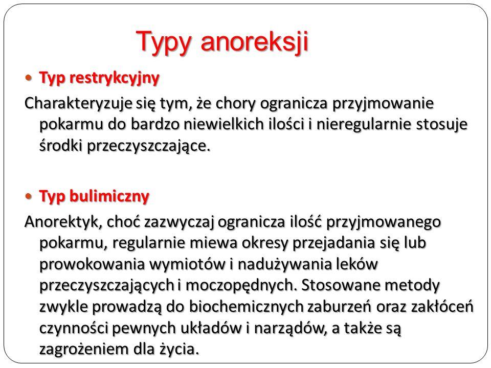 Typy anoreksji Typ restrykcyjny Typ restrykcyjny Charakteryzuje się tym, że chory ogranicza przyjmowanie pokarmu do bardzo niewielkich ilości i niereg