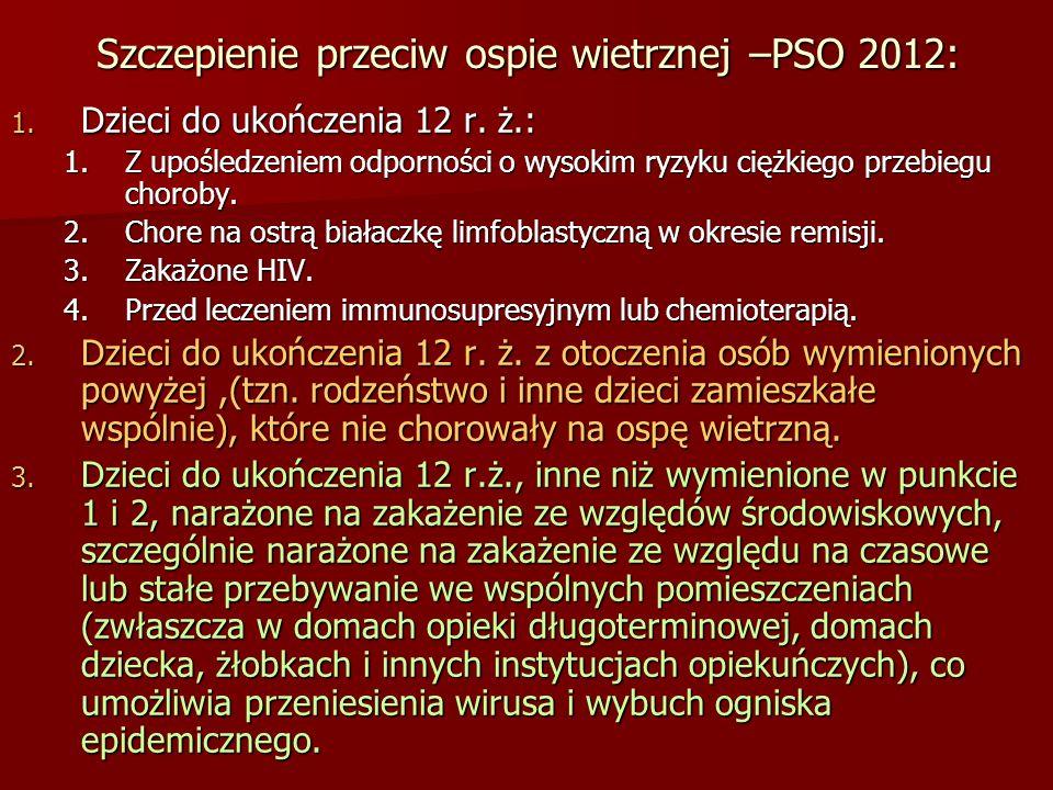 Szczepienie przeciw ospie wietrznej –PSO 2012: 1. Dzieci do ukończenia 12 r. ż.: 1.Z upośledzeniem odporności o wysokim ryzyku ciężkiego przebiegu cho