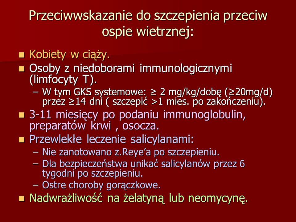 Przeciwwskazanie do szczepienia przeciw ospie wietrznej: Kobiety w ciąży. Kobiety w ciąży. Osoby z niedoborami immunologicznymi (limfocyty T). Osoby z