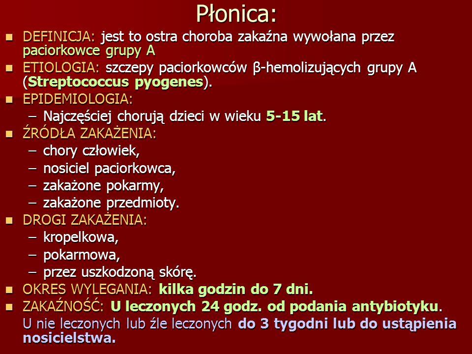 Płonica: DEFINICJA: jest to ostra choroba zakaźna wywołana przez paciorkowce grupy A DEFINICJA: jest to ostra choroba zakaźna wywołana przez paciorkow