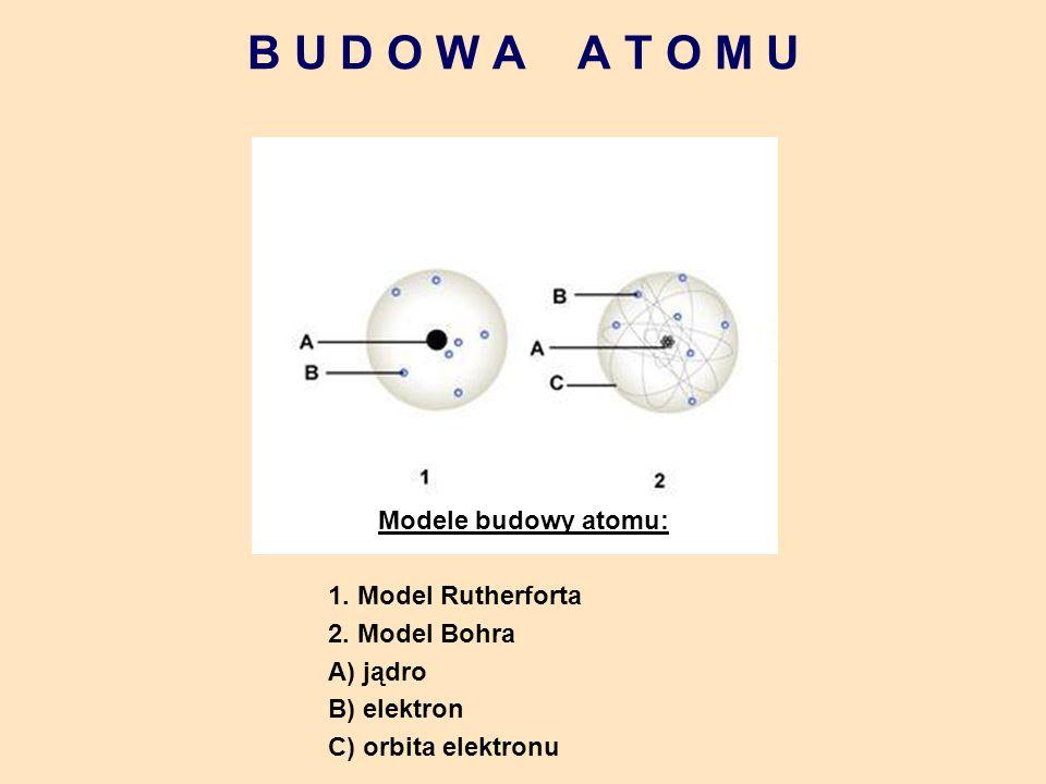 B U D O W A A T O M U Modele budowy atomu: 1. Model Rutherforta 2. Model Bohra A) jądro B) elektron C) orbita elektronu