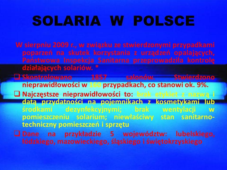 SOLARIA W POLSCE W sierpniu 2009 r., w związku ze stwierdzonymi przypadkami poparzeń na skutek korzystania z urządzeń opalających, Państwowa Inspekcja