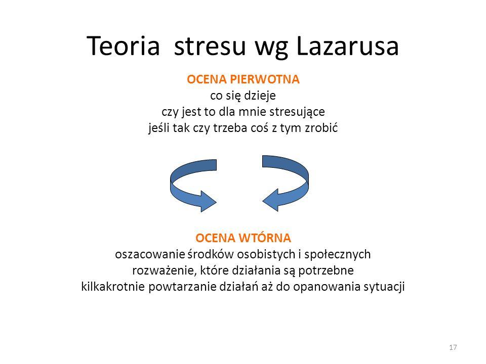 17 Teoria stresu wg Lazarusa OCENA PIERWOTNA co się dzieje czy jest to dla mnie stresujące jeśli tak czy trzeba coś z tym zrobić OCENA WTÓRNA oszacowa