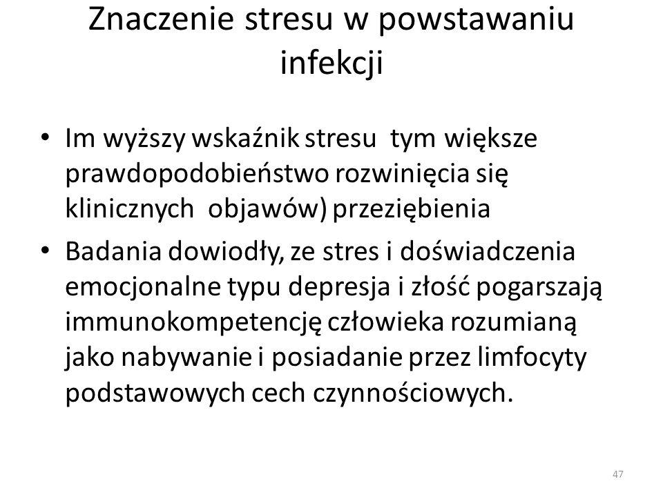 Znaczenie stresu w powstawaniu infekcji Im wyższy wskaźnik stresu tym większe prawdopodobieństwo rozwinięcia się klinicznych objawów) przeziębienia Ba