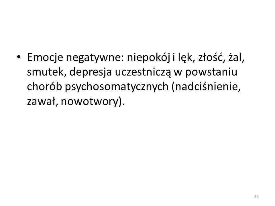 Emocje negatywne: niepokój i lęk, złość, żal, smutek, depresja uczestniczą w powstaniu chorób psychosomatycznych (nadciśnienie, zawał, nowotwory). 49