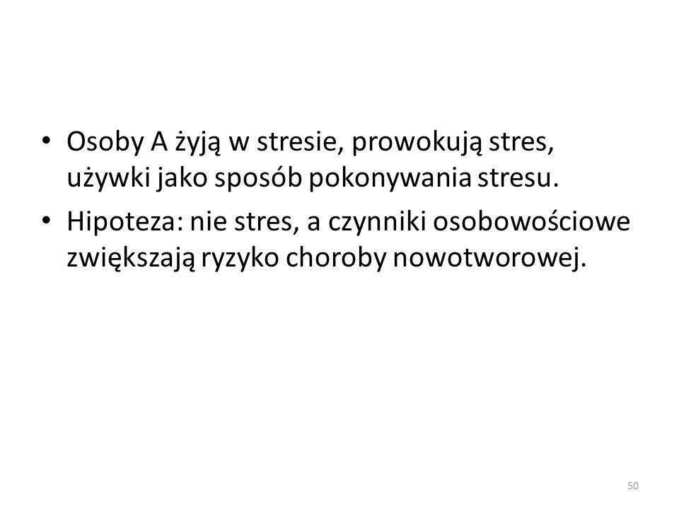 Osoby A żyją w stresie, prowokują stres, używki jako sposób pokonywania stresu. Hipoteza: nie stres, a czynniki osobowościowe zwiększają ryzyko chorob