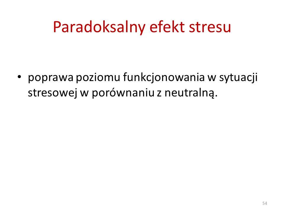 Paradoksalny efekt stresu poprawa poziomu funkcjonowania w sytuacji stresowej w porównaniu z neutralną. 54