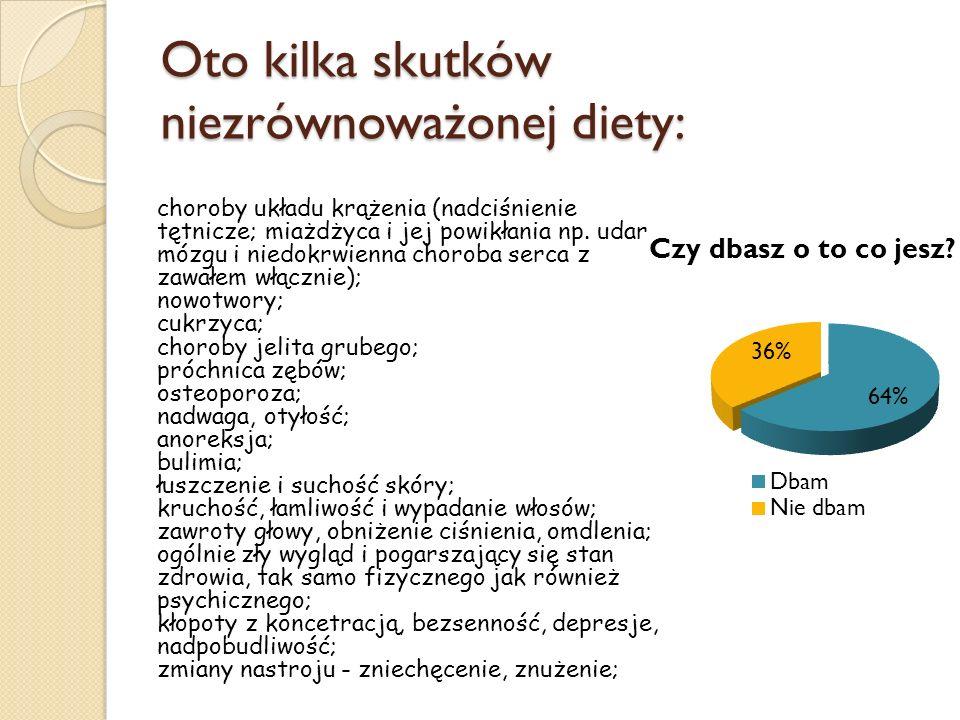Oto kilka skutków niezrównoważonej diety: choroby układu krążenia (nadciśnienie tętnicze; miażdżyca i jej powikłania np. udar mózgu i niedokrwienna ch