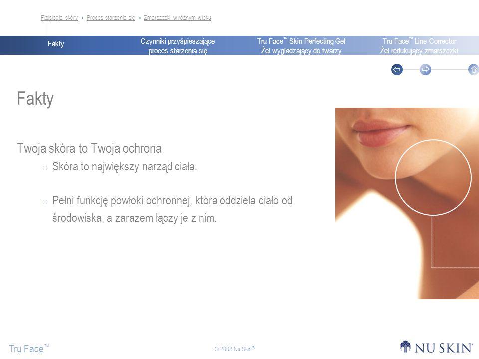 Czynniki przyśpieszające proces starzenia się Fakty Tru Face Skin Perfecting Gel Żel wygładzający do twarzy Tru Face Line Corrector Żel redukujący zmarszczki Tru Face © 2002 Nu Skin ® Fakty Twoja skóra to Twoja ochrona Skóra to największy narząd ciała.