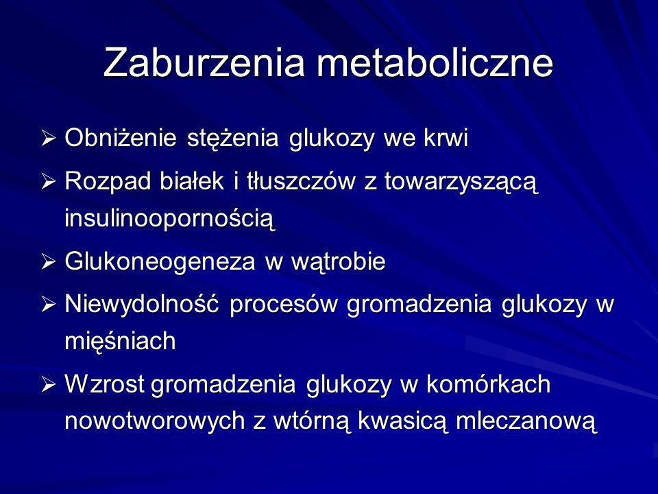 Zaburzenia metaboliczne Obniżenie stężenia glukozy we krwi Obniżenie stężenia glukozy we krwi Rozpad białek i tłuszczów z towarzyszącą insulinoopornoś
