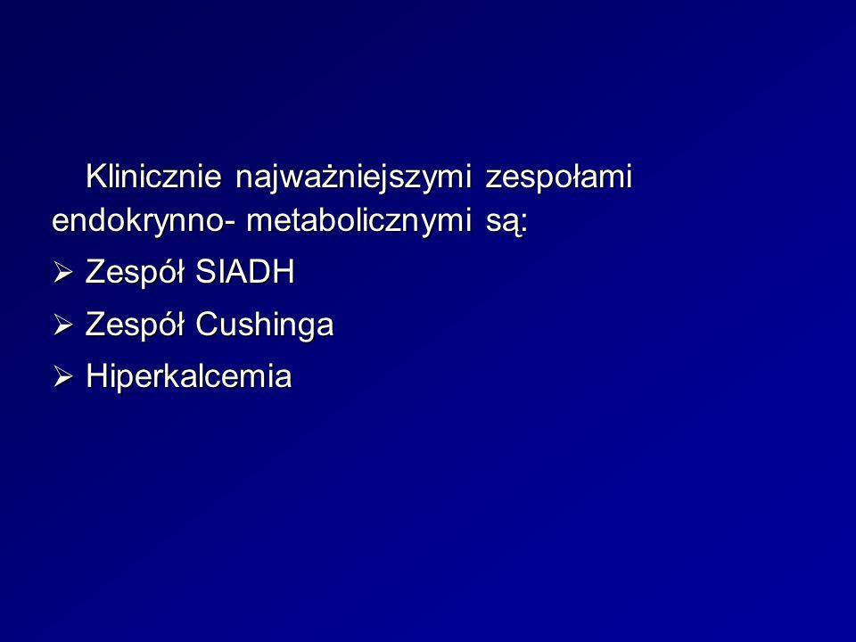 Klinicznie najważniejszymi zespołami endokrynno- metabolicznymi są: Zespół SIADH Zespół SIADH Zespół Cushinga Zespół Cushinga Hiperkalcemia Hiperkalce