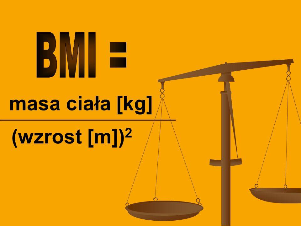 masa ciała [kg] (wzrost [m]) 2